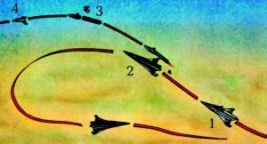 Проект «Спираль». Основные фазы программы полета. ЭПОС (чертеж)2